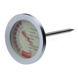 Termometr do mięsa